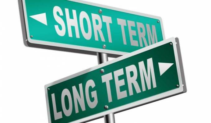 What do you understand by the term - Short-term trading