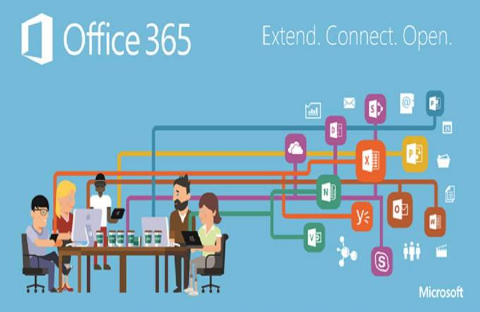Configure Office 365 Mailbox to Outlook